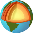 479px-Earth_layers_model