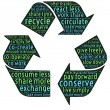 recycle-555645_1280