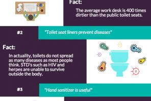 Bathroom Hygiene Myths Debunked